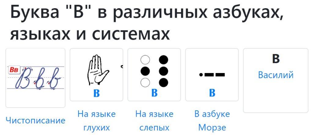 Буква В в различных азбуках и системах