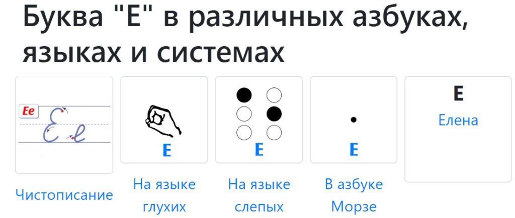 Буква Е в разных азбуках и языковых системах