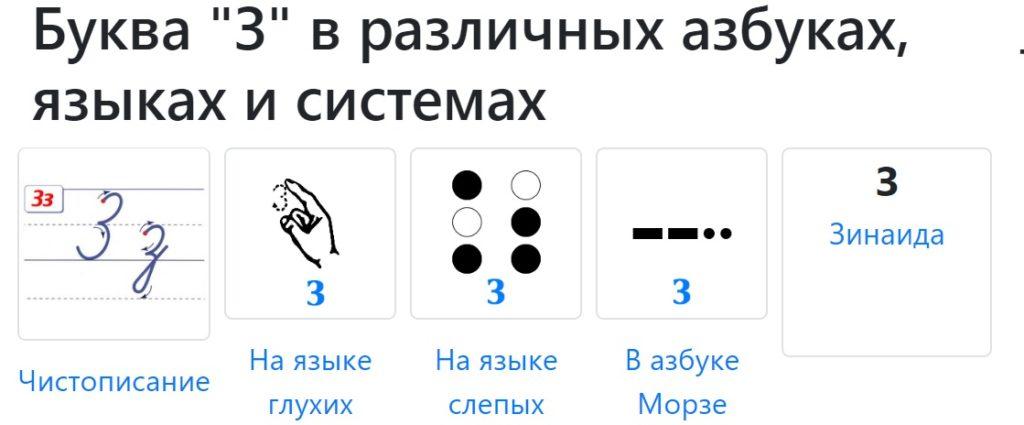 Буква З в различных азбуках и языковых системах