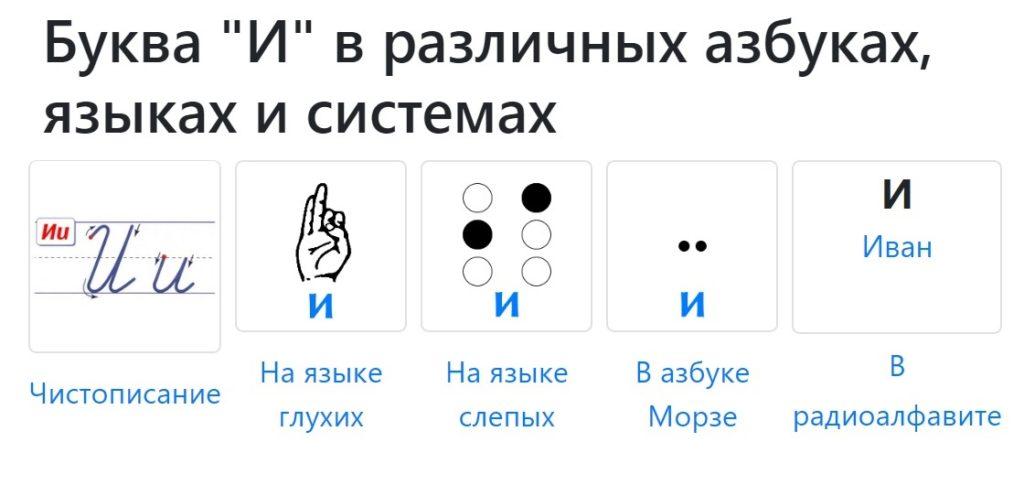 Буква И в разных азбуках и языковых системах