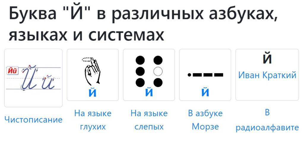 Буква Й в разных азбуках и языковых системах