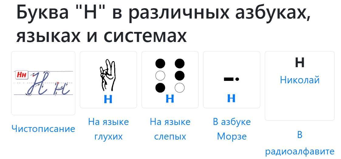 Буква Н в разных языковых системах