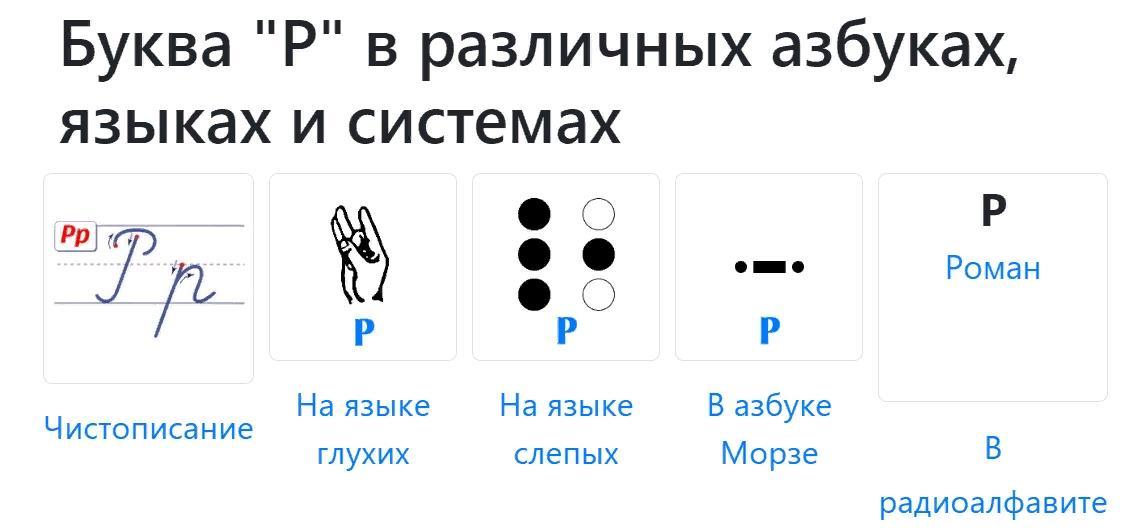 Буква Р разными символами и знаками